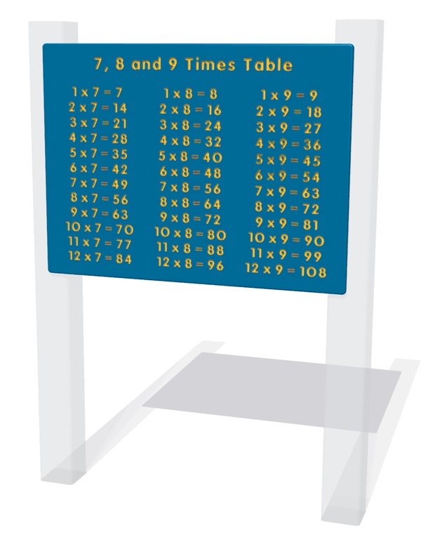 7, 8 and 9 Times Table Play Panel