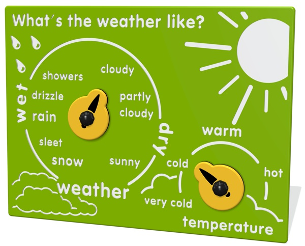 Whats the Weather Like Play Panel