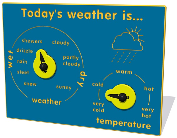 Today's weather is... Play Panel