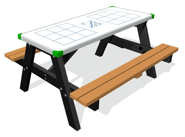 GameBoard Tables