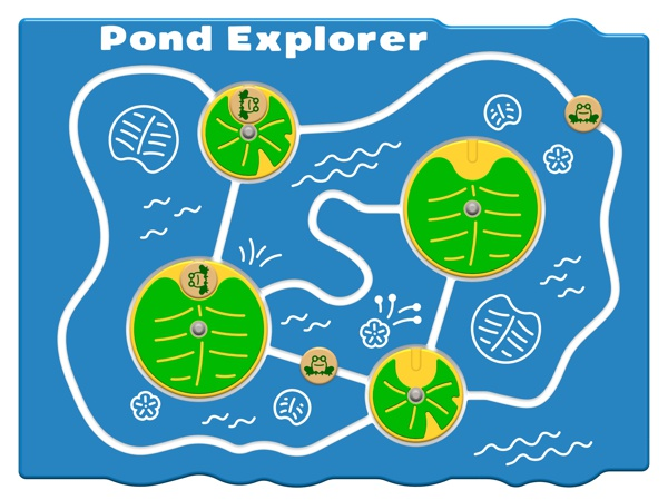 Pond Explorer Play Panel