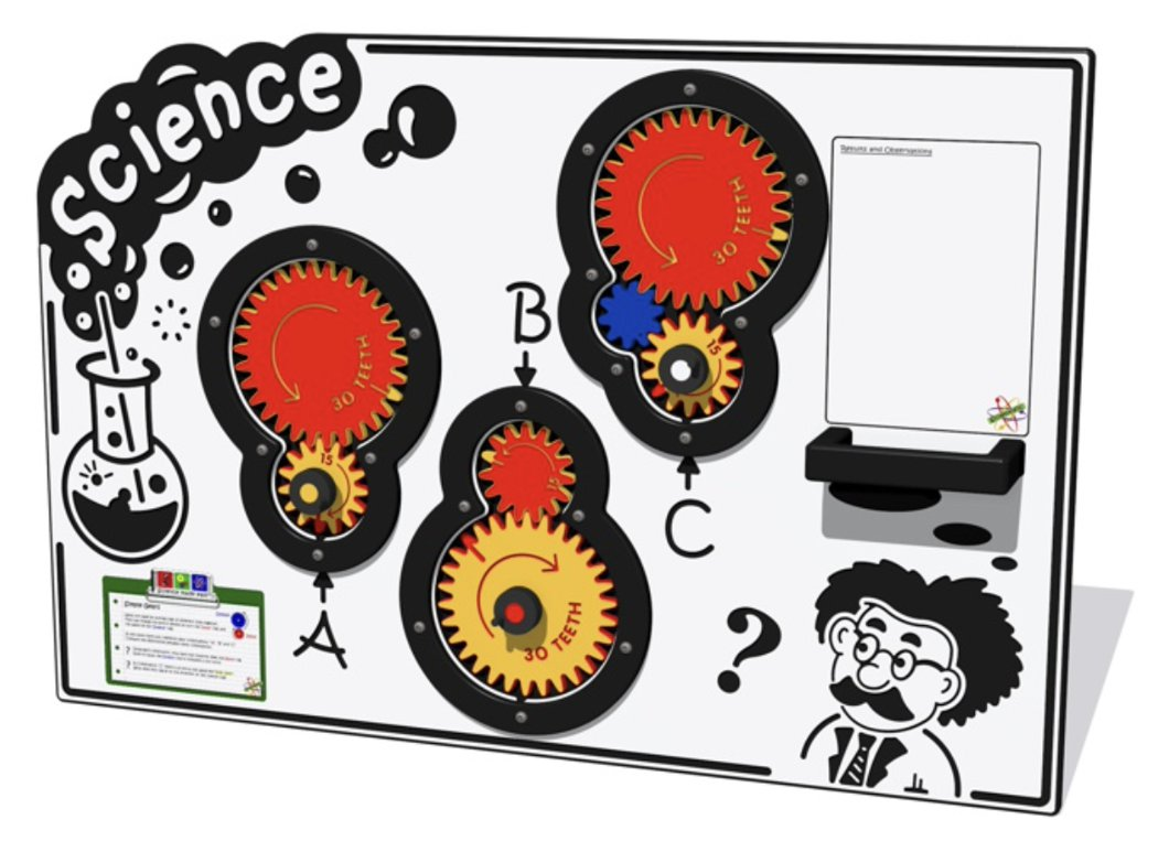 Why Science Education is Important in Early Childhood